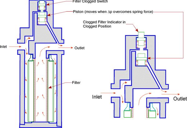 basic information about filter element
