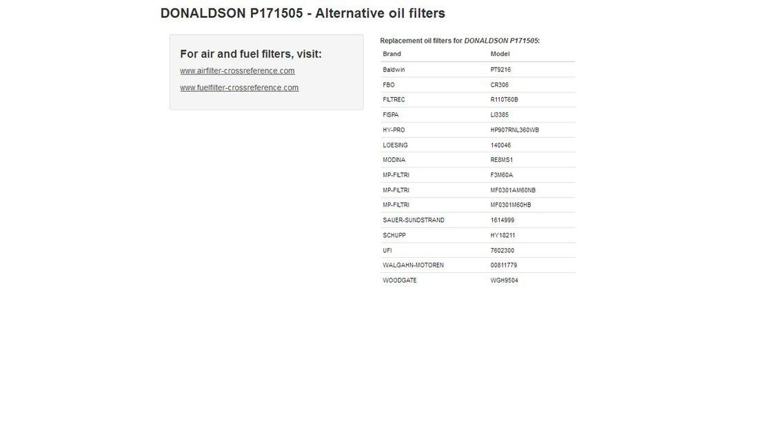 Alternative oil filter