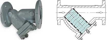 Figure 10 - Y basket strainer