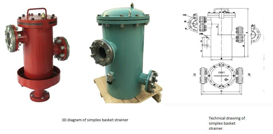 Simplex basket strainer