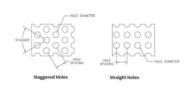 Figure 9 - Holes Arrangement Diagram