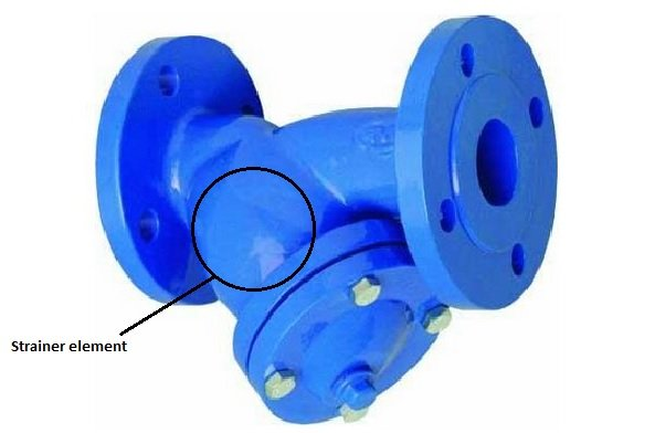 Position of the strainer element