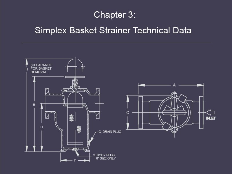Simplex Basket Strainer Technical Data