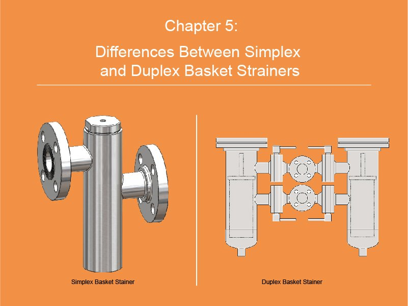 Simplex and Duplex Basket Strainers