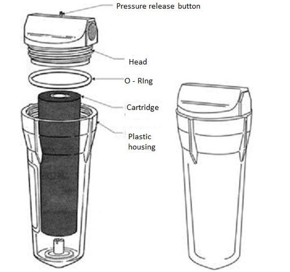 Dissassembling sediment filter cartridge