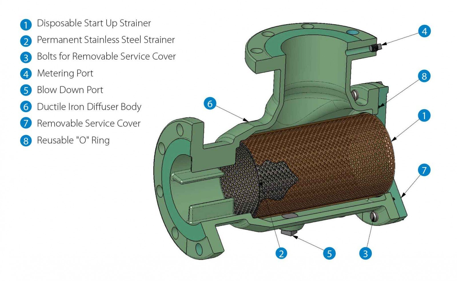 suction diffuser