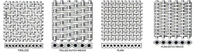 Strainer basket mesh size