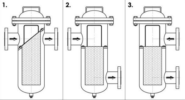 Basket strainer options
