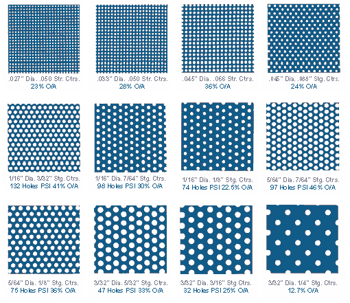 Mesh patterns for filters