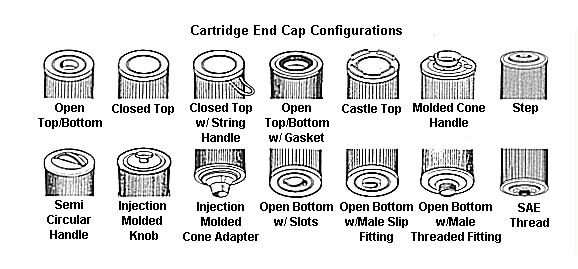 Filter element end cap configurations