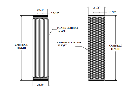 Filter element dimensions