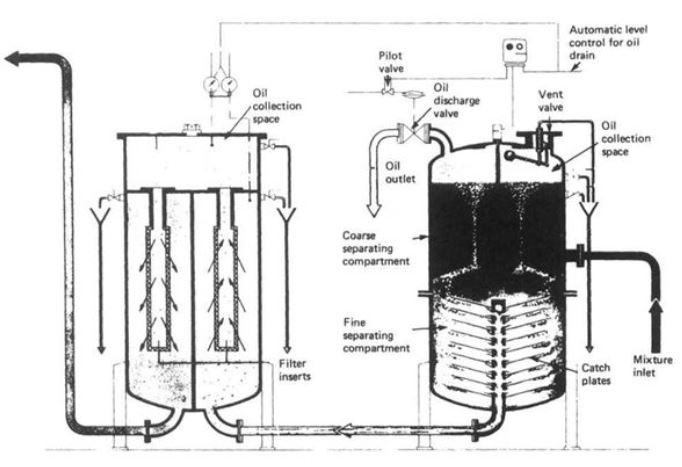 oil water separator filter  the ultimate guide