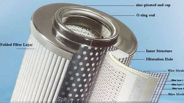 Sections of filter elements