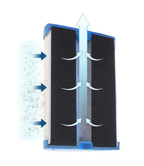 carbon block filter design