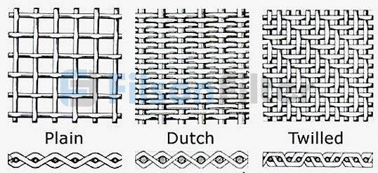 sintered wire mesh weave types